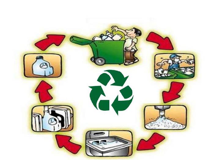 Tái chế rác thải rắn